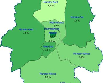 Münster 2019